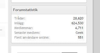 flest använare online.JPG