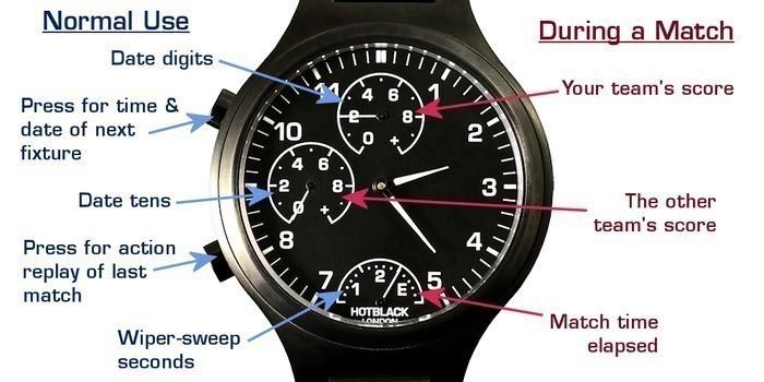 Hotblack-Hoptroff-Smart-Watch-Soccer-World-Cup-Display-4.jpg