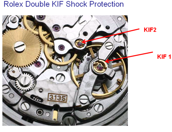 rolex-double-kif-sys.png