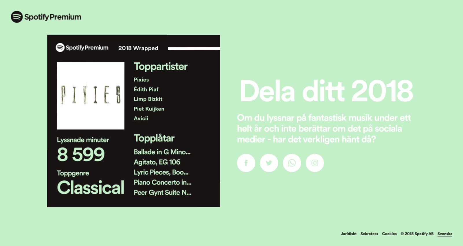 Screenshot_2018-12-23 Ditt 2018 Wrapped.