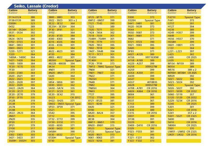 Seikobatteries  Chart.jpg
