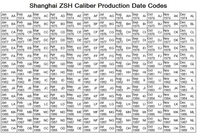 ZSH production date codes.jpg